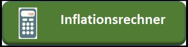 Inflationsrechner - mit dem Kaufkraft Rechner die Änderung berechnen, wieviel von einer Ware gekauft werden kann